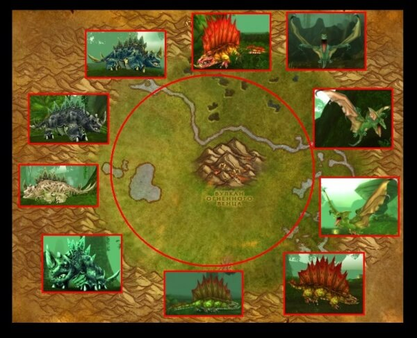 World of Warcraft - Прочее