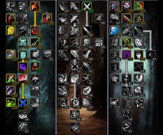World of Warcraft - Арена