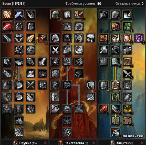 World of Warcraft - Воин