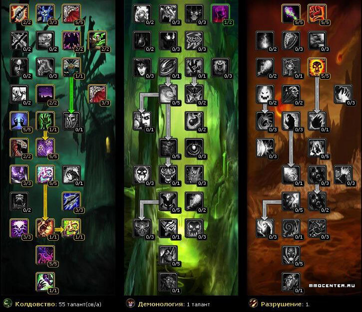 World of Warcraft - Чернокнижник